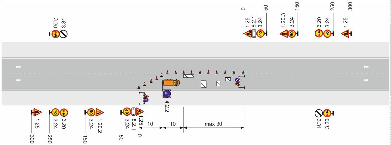 Рисунок 2 – Двухполосная дорога. Рабочая зона производства краткосрочных работ длиной менее 30 м на полосе движения.